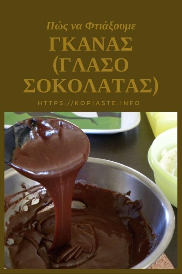 Κολάζ Γκανάς Σοκολάτας εικόνα