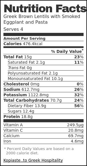 Nutrition label for Greek Brown Lentils with Smoked Eggplant and Pasta