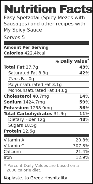 Nutrition label for Easy Spetzofai (Spicy Mezes with Sausages) and other recipes with My Spicy Sauce
