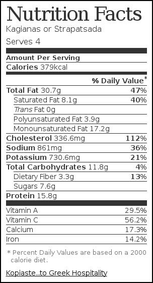 Nutrition label for Kagianas or Strapatsada