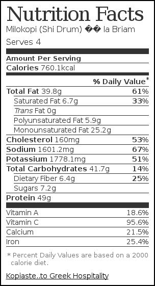Nutrition label for Milokopi (Shi Drum) à la Briam