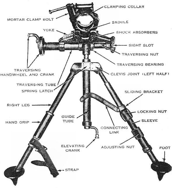 M19 60mm Mortar