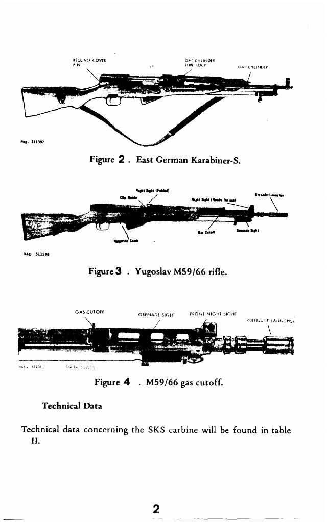 SKS Instruction Manual: General
