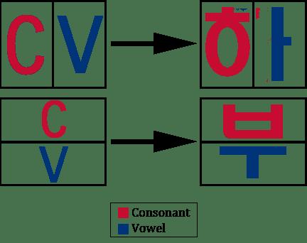 File:Syllable blocks1.png