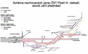 Přesmyk Domažlické trati, zdroj SŽDC materiály 2016