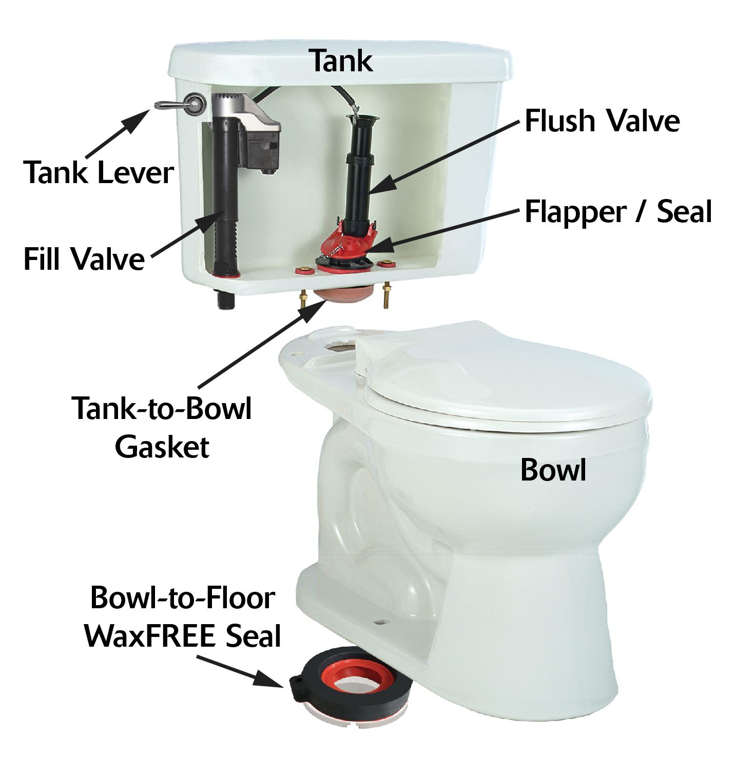 hight resolution of names of the toilet parts