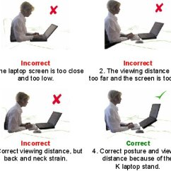 Ergonomic Chair Keyboard Position Rail Corners Health And Safety Tips For Laptop Users Guidelines