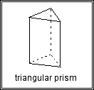 Very popular images: Triangular prism