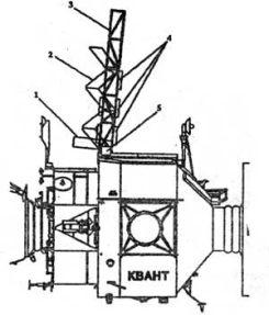 Nosník Rapana (legenda: 1-transportní poloha, 2-prozatímní poloha, 3-pracovní poloha, 4-kontejnery s vědeckou aparaturou, 5-ovládací pult)