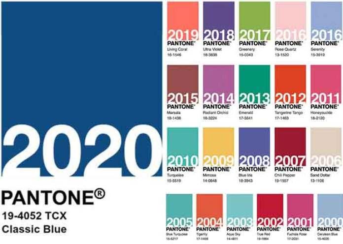 2000-2020 Pantone color