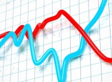 The Misdirection of Metrics
