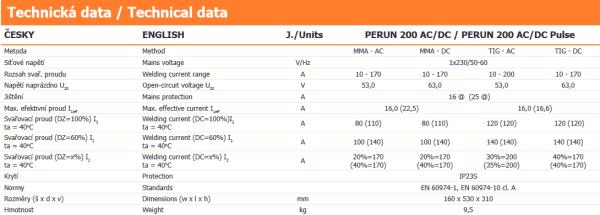 PERUN 200 ACDC Pulse - technická data