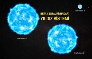 En Parlak Yıldızlar 3: Beta Centauri (Hadar)
