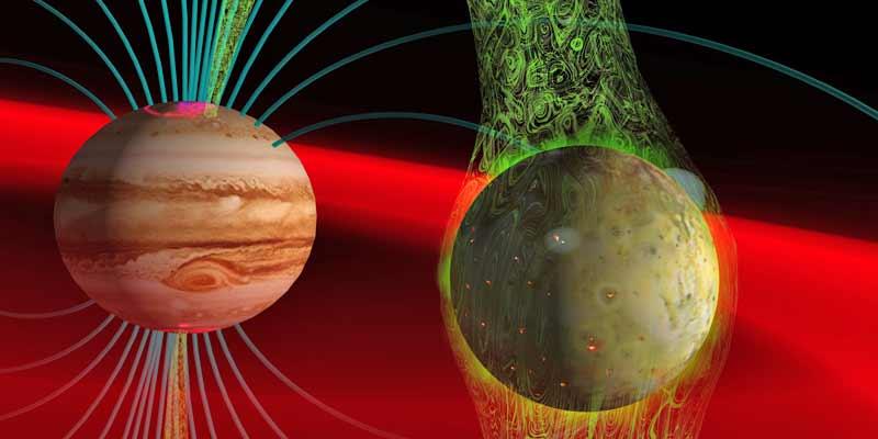 Jüpiter Jupiter