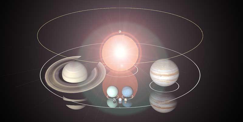 Bildiğimiz en küçük yıldız olan OGLE-TR-122b'nin Güneş Sistemi'ndeki gezegenlerle boyut kıyaslaması.
