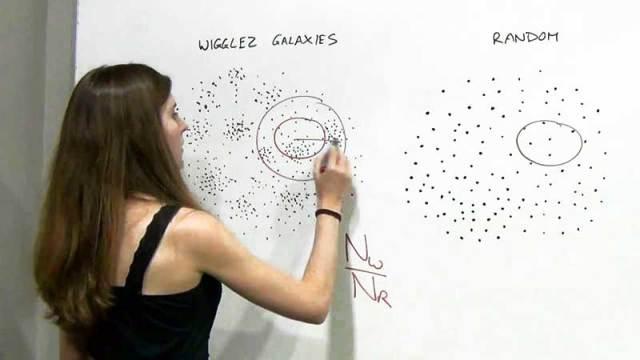 WiggleZ-716 karanlık enerji