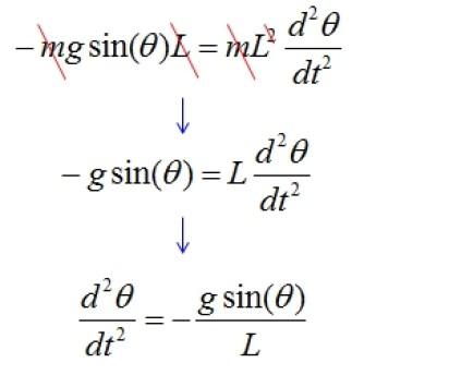 Diferansiyel denklem.