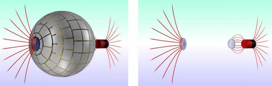 Manyetik Solucan Deliği