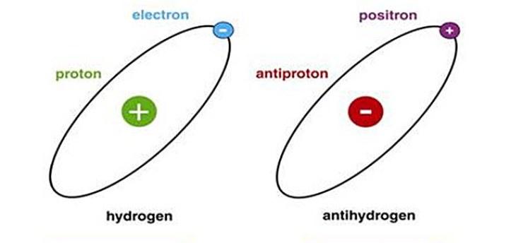 Antimadde CERN