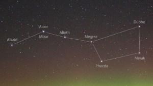 Büyük Ayı (Ursa Major) Takımyıldızı