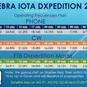 IMG 20190111 WA0001 300x300 - Band Plan para el IOTA en Culebra Dxpedition 2019