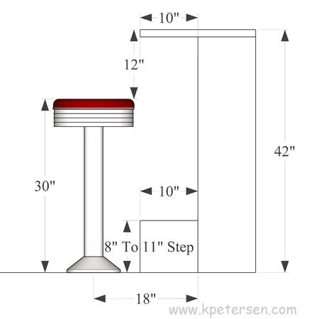 Bar Footrest Height