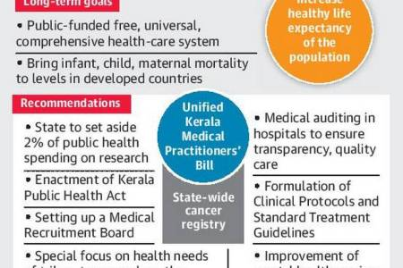 Kerala – Affordable health care gets...