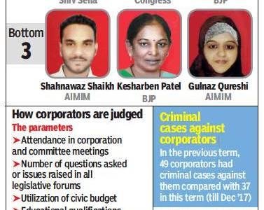 Mumbai – Top 3 corporators are women,...