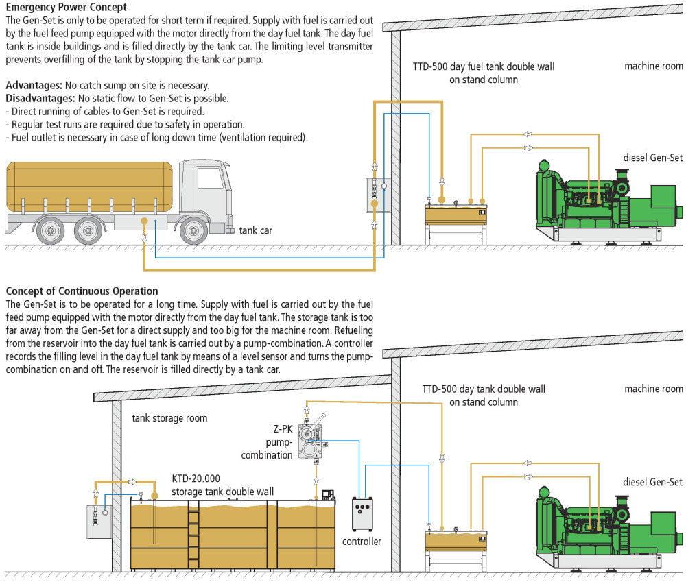 hight resolution of fuel tanks diagramquot data schematic diagram fuel tanks diagramquot