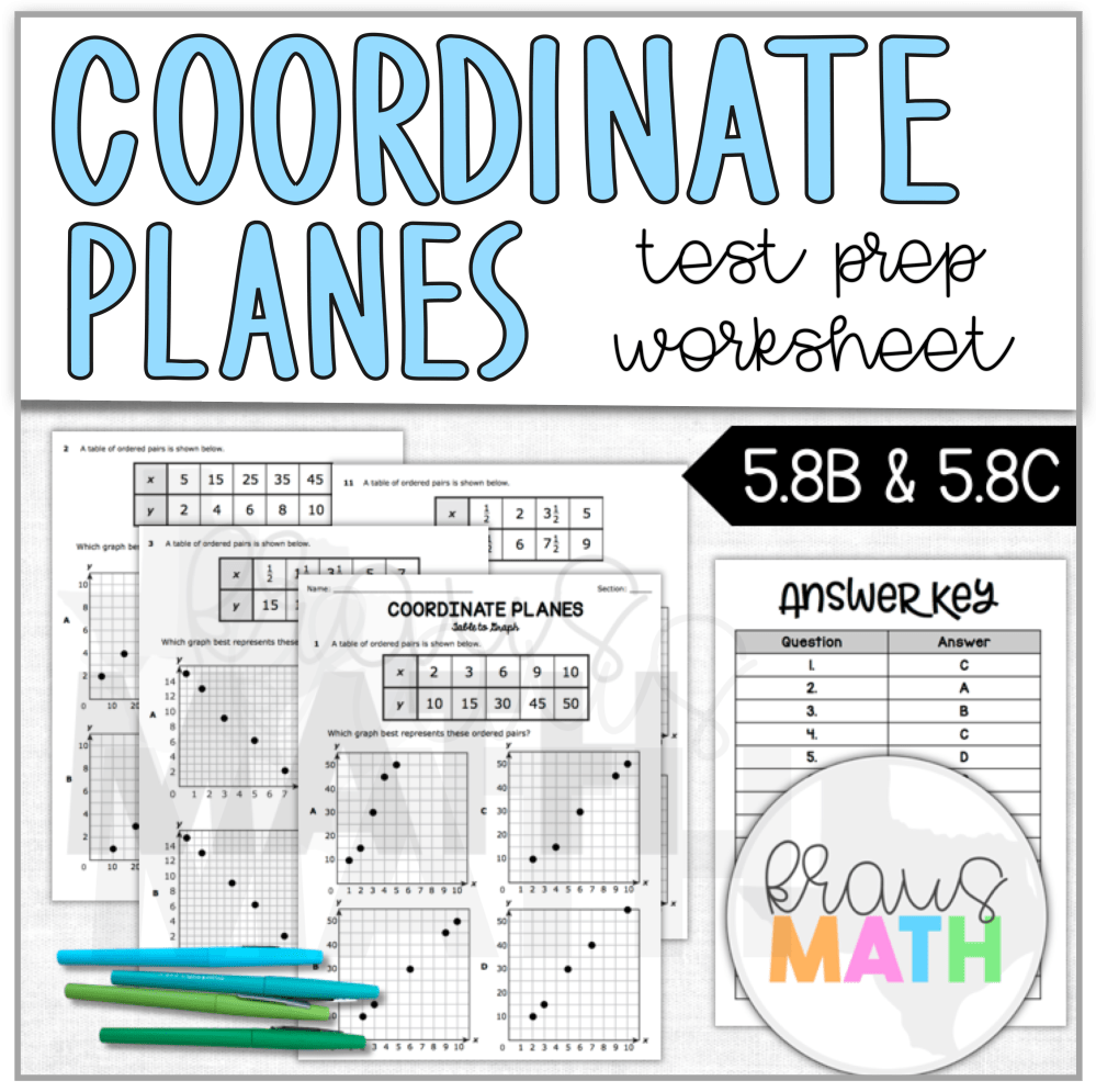 medium resolution of Coordinate Planes Worksheet (TEKS Aligned 5.8B \u0026 5.8C)   Kraus Math