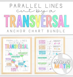 Transversals: Angle Relationships Posters (Math Anchor Charts)   Kraus Math [ 2390 x 2400 Pixel ]