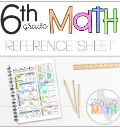 6th Grade Math Reference Sheet   Kraus Math [ 3692 x 3708 Pixel ]