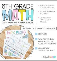 6th Grade Math   Graphs \u0026 Data Analysis Posters   Kraus Math [ 2100 x 2100 Pixel ]
