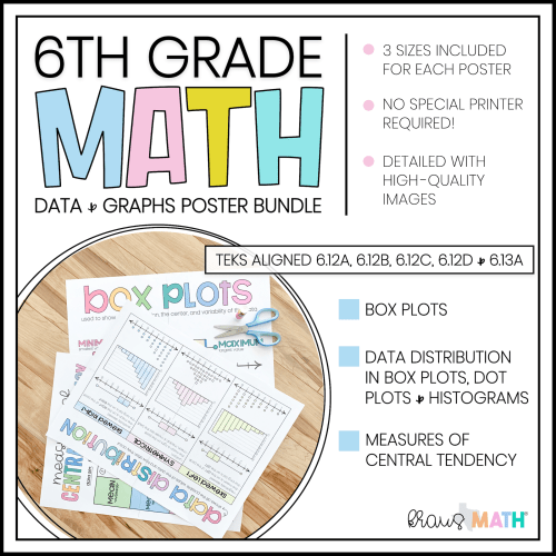 small resolution of 6th Grade Math   Graphs \u0026 Data Analysis Posters   Kraus Math