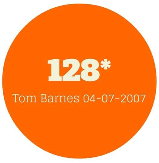 Tom Barnes vs Full Tossers on 2009-07-04