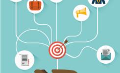 Feedback: Entenda o que é e a importância para o sucesso do seu negócio