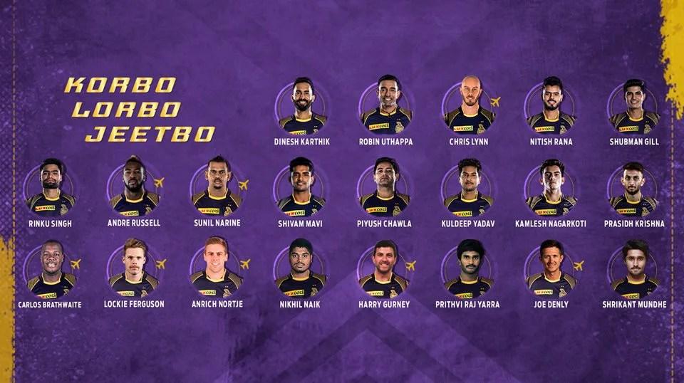 kkr team 2019 players