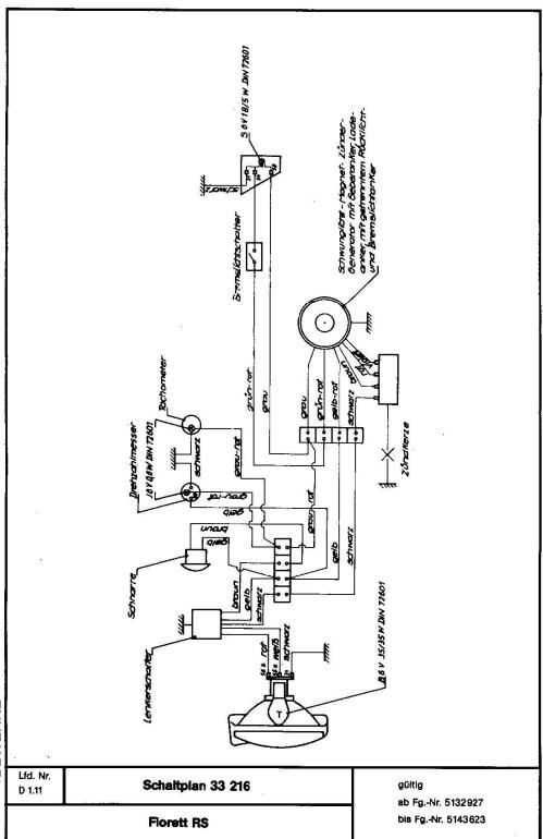small resolution of harley softail parts diagram sh3 me 1987 harley davidson fxstc softail wiring diagram 87 harley sportster 883 wiring diagram