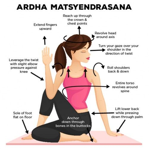 yoga for spinal cord