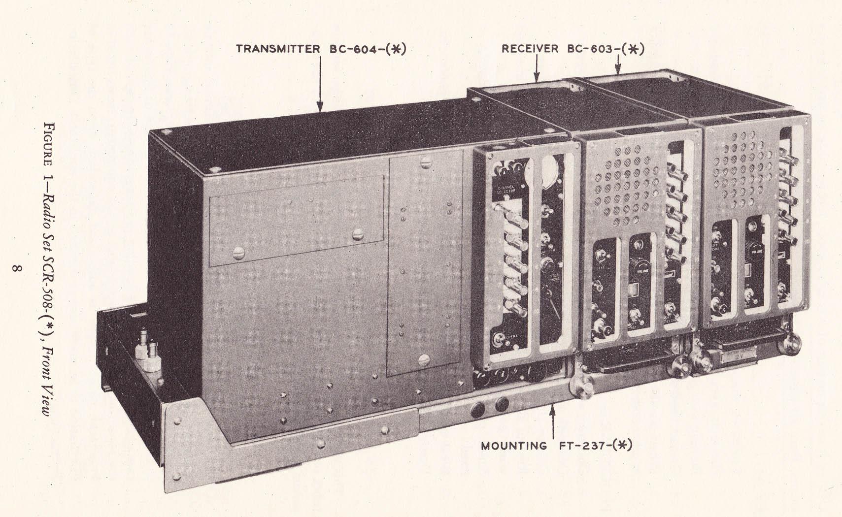 24 volt relay wiring diagram single phase reversing contactor scr-508 jumbo sherman installation