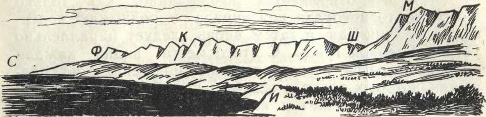 Участок Южного берега между мысами Кикенеиз и Сарыч. С — мыс Сарыч, Ф — Форос и скала над ним, справа — Байдарские ворота, К — Кильсе-Бурун, Ш — Шайтан-Мердвен, М — гора Марчека, И — мыс Ифигении и Кастрополь