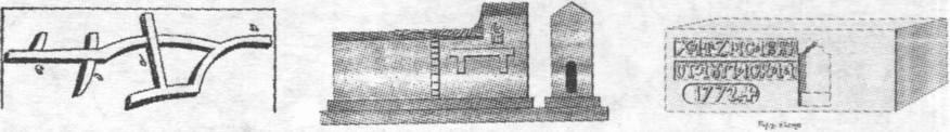 Надгробия с греческого кладбища при деревне Ласпи (По П.И. Кеппену и Ф. Дюбуа-де-Монпере)