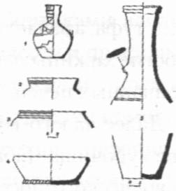 Столовая и кухонная посуда из раскопок поселений в Ласпи IX—XI вв. (По Е.А. Паршиной)