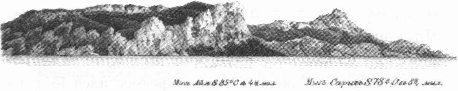 Берег от мыса Айя до мыса Сарыч. Гравюра из атласа Манганари. 1841 г