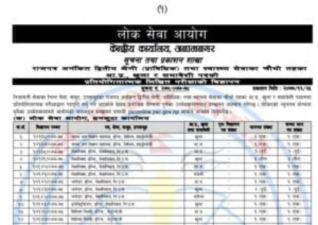 Krishi Lok Sewa Vacancy - Lok Sewa Aayog Nepal 2021