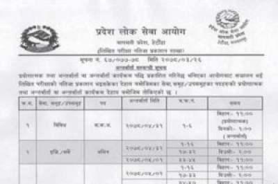 Krishi Veterinary Interview Sambandhi Suchana Bagmati