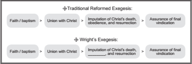 piper-on-wright-vs-reformation-ordo-salutis