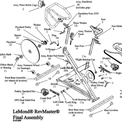 Bike Parts Diagram Harley Turns Petrol Into Noise Lemond Revmaster Classic Scroll Down To View Click Here Open A Full Size Version Of The