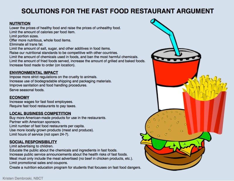 Fast food essay topics