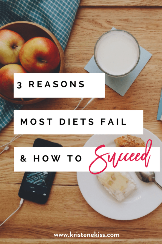 Learn the 3 reasons why most diets fail and how to succeed. From www.kristenekiss.com